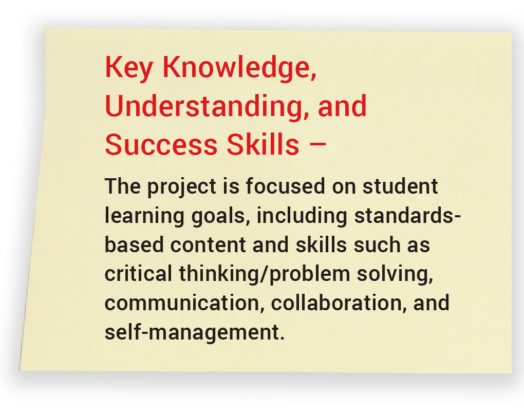 Key Knowledge, Understanding, and Success Skills. The project is focused on student learning goals, including standards- based content and skills such as critical thinking/problem solving, communication, collaboration, and self-management.