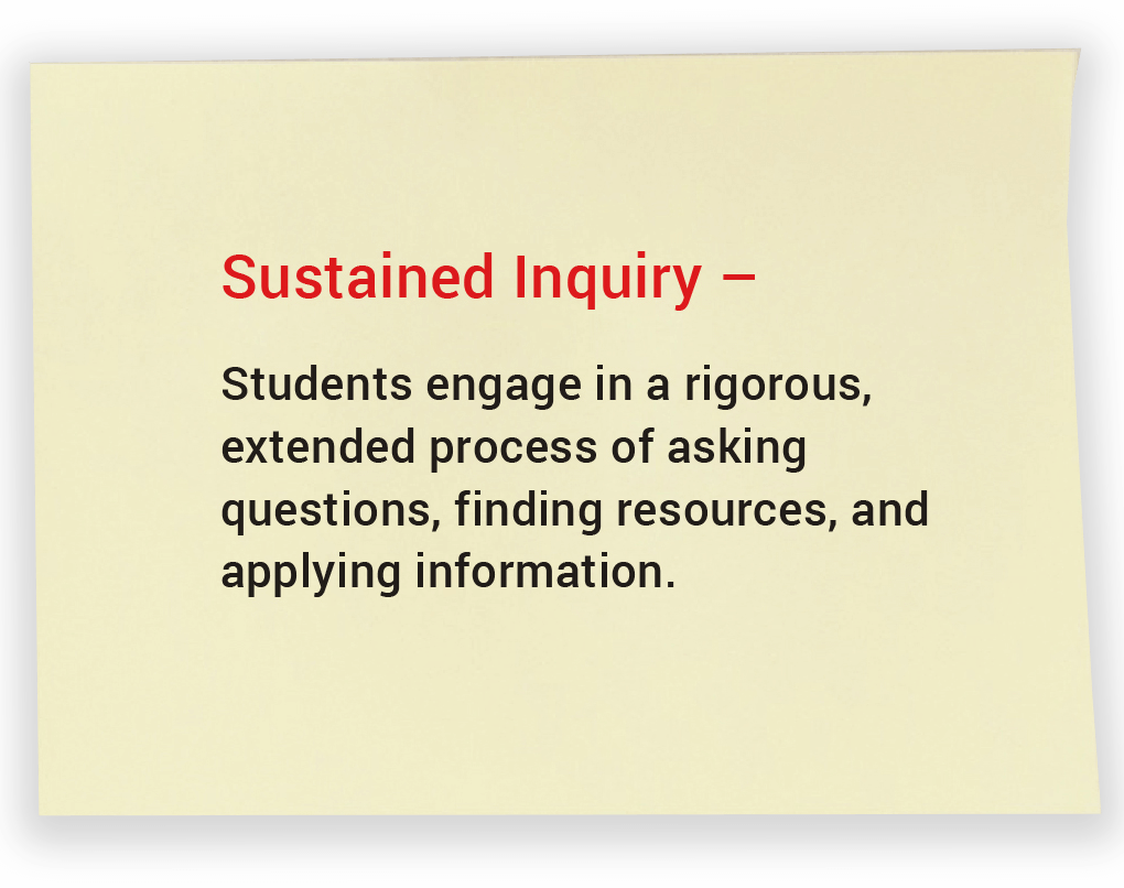 Sustained Inquiry. Students engage in a rigorous, extended process of asking questions, finding resources, and applying information.