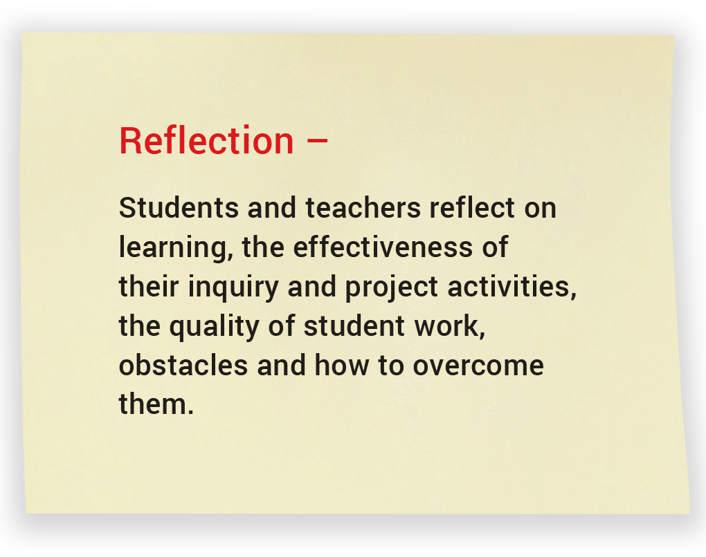 Reflection. Students and teachers reflect on learning, the effectiveness of their inquiry and project activities, the quality of student work, obstacles and how to overcome them.